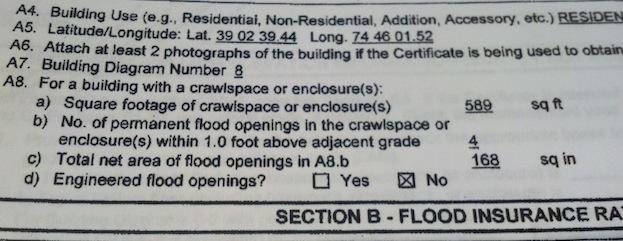 FloodCert